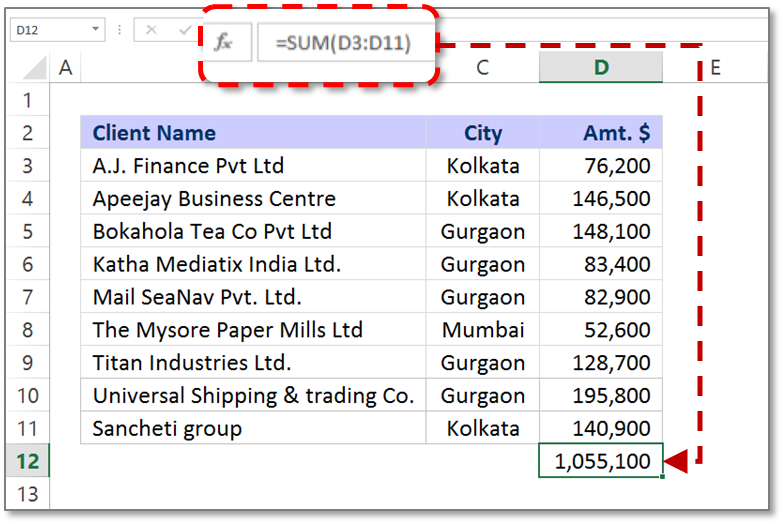 Excel Formulas in Hindi