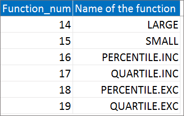 Aggregate Function - Array Form