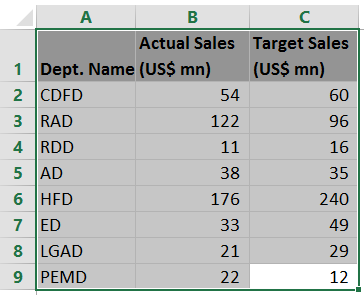 Column Chart - example