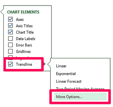 Trendline Excel - more options