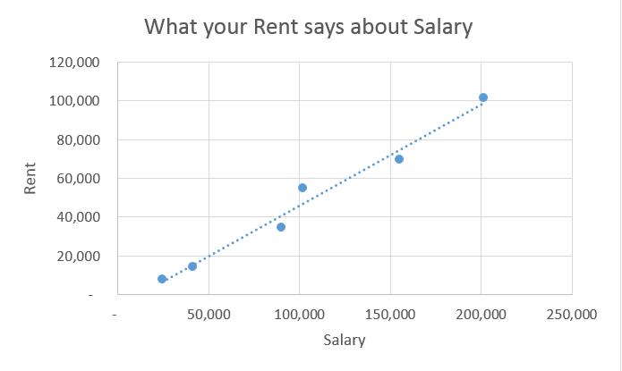 XY Chart example